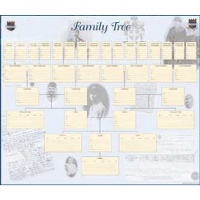 Family Tree Wallchart